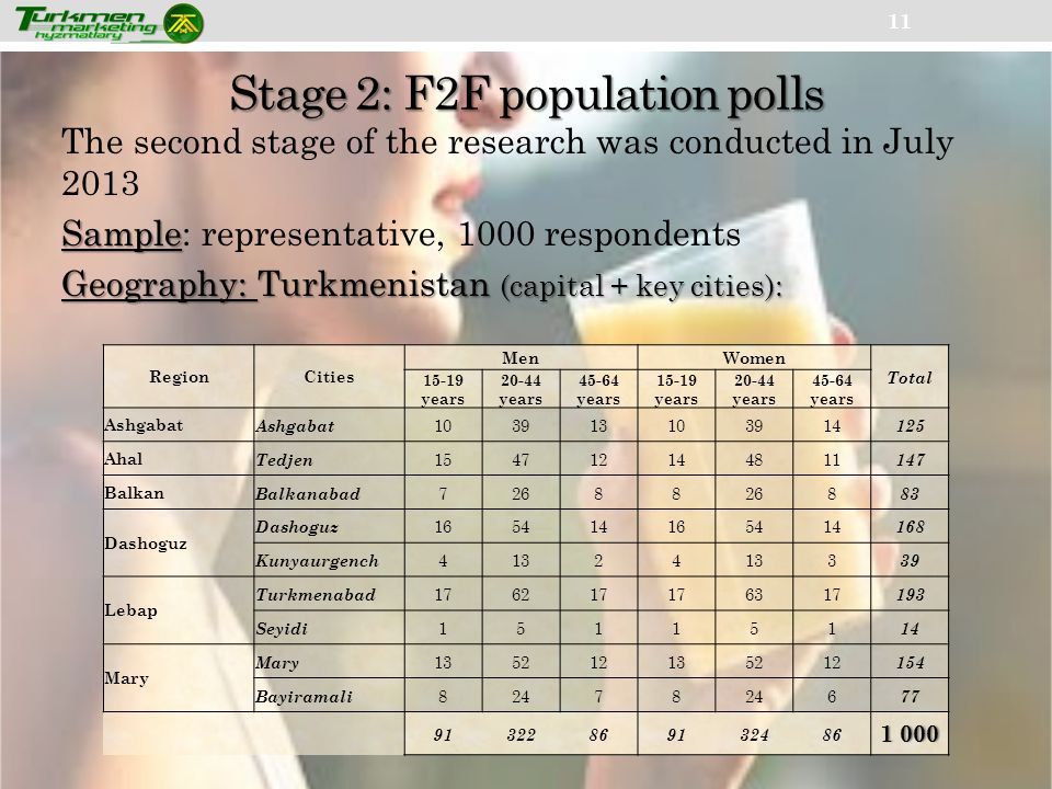 Stage 2: F2F population polls 11 The second stage of the research was conducted in July 2013 Sample Sample: representative, 1000 respondents Geography