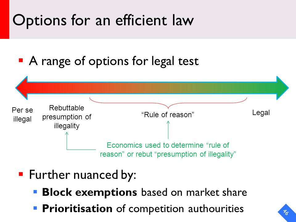 DRAFT Options for an efficient law A range of options for legal test Further nuanced by: Block exemptions based on market share Prioritisation of competition authourities 46 Per se illegal Rebuttable presumption of illegality Legal Rule of reason Economics used to determine rule of reason or rebut presumption of illegality