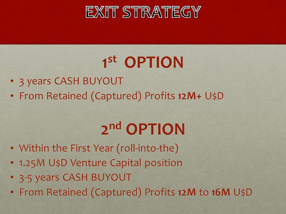 1 st OPTION 3 years CASH BUYOUT 3 years CASH BUYOUT From Retained (Captured) Profits 12M+ U$D From Retained (Captured) Profits 12M+ U$D 2 nd OPTION Within the First Year (roll-into-the) Within the First Year (roll-into-the) 1.25M U$D Venture Capital position 1.25M U$D Venture Capital position 3-5 years CASH BUYOUT 3-5 years CASH BUYOUT From Retained (Captured) Profits 12M to 16M U$D From Retained (Captured) Profits 12M to 16M U$D