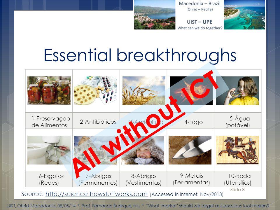 Slide 8 Essential breakthroughs 1-Preservação de Alimentos 2-Antibióticos 3-Agricultura4-Fogo 5-Água (potável) 10-Roda (Utensílios) 9-Metais (Ferramentas) 8-Abrigos (Vestimentas) 7-Abrigos (Permanentes) 6-Esgotos (Redes) Source: http://science.howstuffworks.com (Accessed in Internet: Nov/2013) All without ICT UIST, Ohrid-Macedonia, 08/05/14 * Prof.