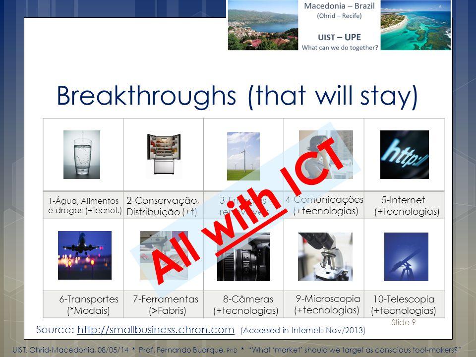 Slide 9 Breakthroughs (that will stay) Source: http://smallbusiness.chron.com (Accessed in Internet: Nov/2013) 1-Água, Alimentos e drogas (+tecnol.) 8-Câmeras (+tecnologias) 3-Energias renováveis 7-Ferramentas (>Fabris) 5-Internet (+tecnologias) 9-Microscopia (+tecnologias) 2-Conservação, Distribuição (+t) 4-Comunicações (+tecnologias) 10-Telescopia (+tecnologias) 6-Transportes (*Modais) All with ICT UIST, Ohrid-Macedonia, 08/05/14 * Prof.