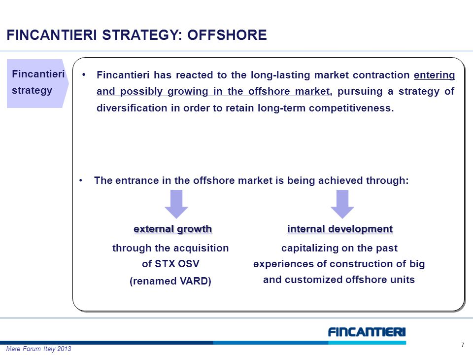 Mare Forum Italy 2013 FINCANTIERI STRATEGY: OFFSHORE 7 Fincantieri has reacted to the long-lasting market contraction entering and possibly growing in the offshore market, pursuing a strategy of diversification in order to retain long-term competitiveness.