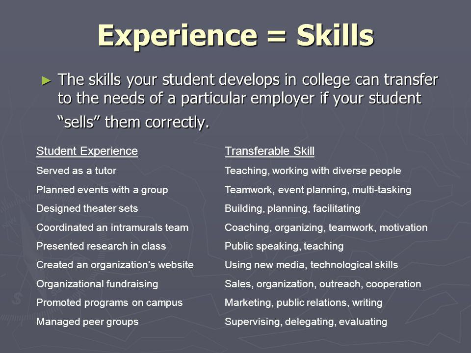 Experience = Skills The skills your student develops in college can transfer to the needs of a particular employer if your student sells them correctl