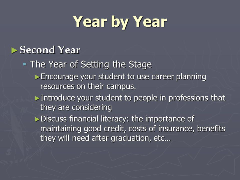 Year by Year Second Year Second Year The Year of Setting the Stage The Year of Setting the Stage Encourage your student to use career planning resourc