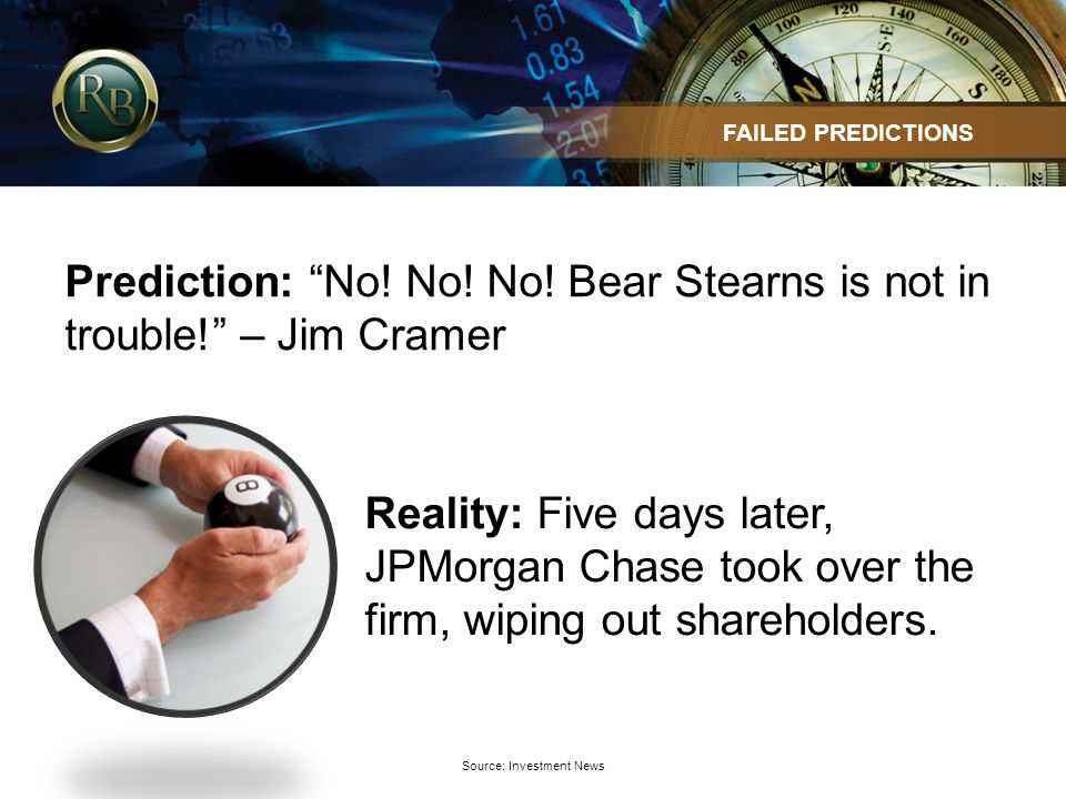 Source: Investment News FAILED PREDICTIONS Prediction: No.