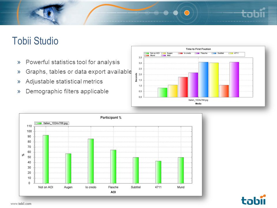 www.tobii.com Tobii Studio » Powerful statistics tool for analysis » Graphs, tables or data export available » Adjustable statistical metrics » Demographic filters applicable