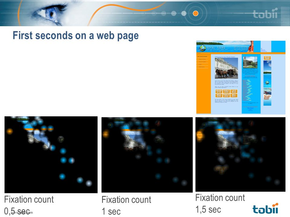 First seconds on a web page Fixation count 0,5 sec Fixation count 1 sec Fixation count 1,5 sec