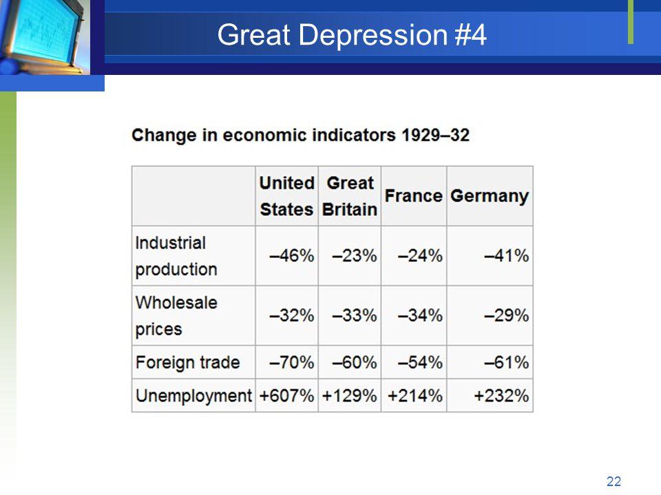 22 Great Depression #4