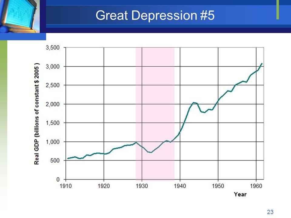 23 Great Depression #5