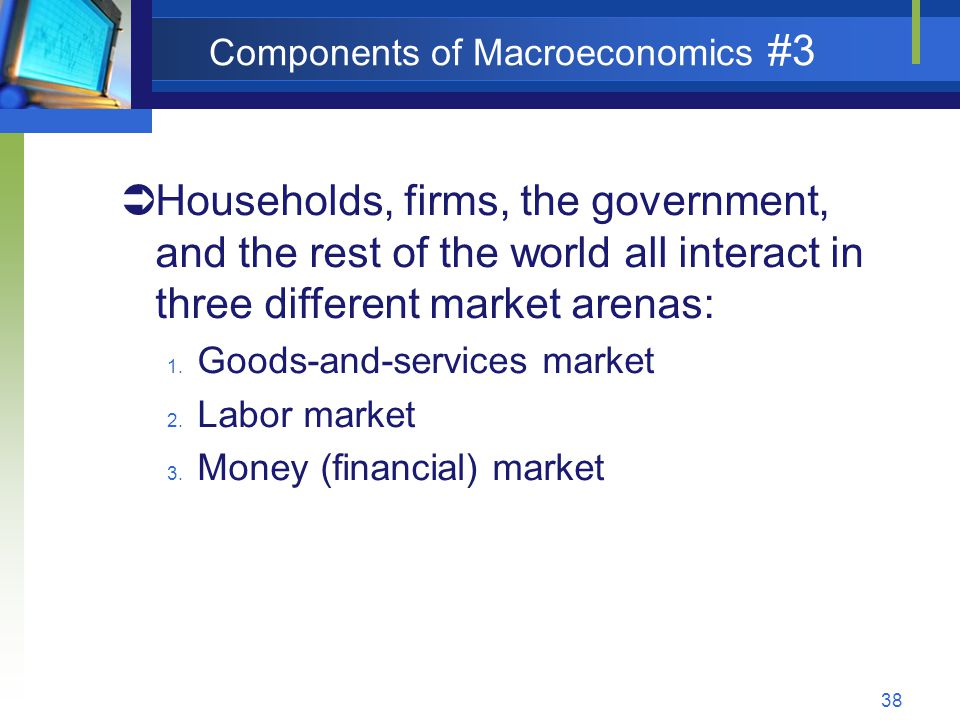 38 Components of Macroeconomics #3 Households, firms, the government, and the rest of the world all interact in three different market arenas: 1.