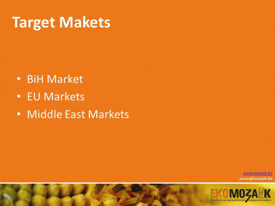 Target Makets BiH Market EU Markets Middle East Markets www.mozaik.ba zoran@mozaik.ba