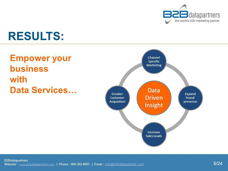 RESULTS: B2Bdatapartners Website:- www.b2bdatapartners.com | Phone:- 800-382-4081 | Email:- info@b2bdatapartners.comwww.b2bdatapartners.cominfo@b2bdatapartners.com 5/24 Data Driven Insight Channel Specific Marketing Expand brand presence Increase Sales Leads Greater Customer Acquisition Empower your business with Data Services…