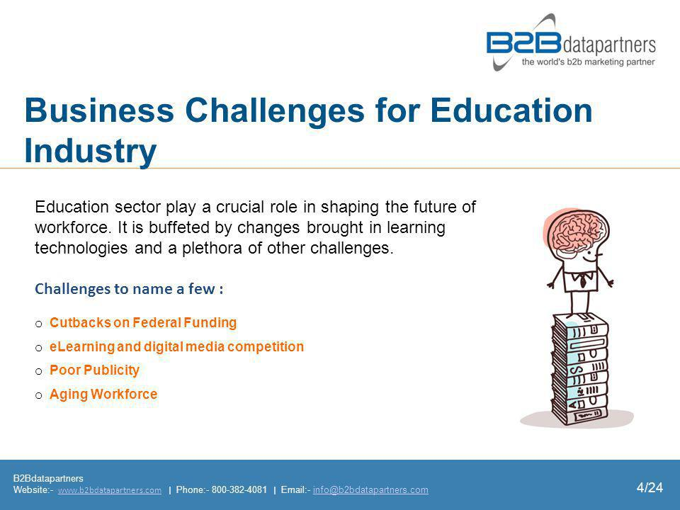 Business Challenges for Education Industry B2Bdatapartners Website:- www.b2bdatapartners.com | Phone:- 800-382-4081 | Email:- info@b2bdatapartners.comwww.b2bdatapartners.cominfo@b2bdatapartners.com o Cutbacks on Federal Funding o eLearning and digital media competition o Poor Publicity o Aging Workforce Education sector play a crucial role in shaping the future of workforce.