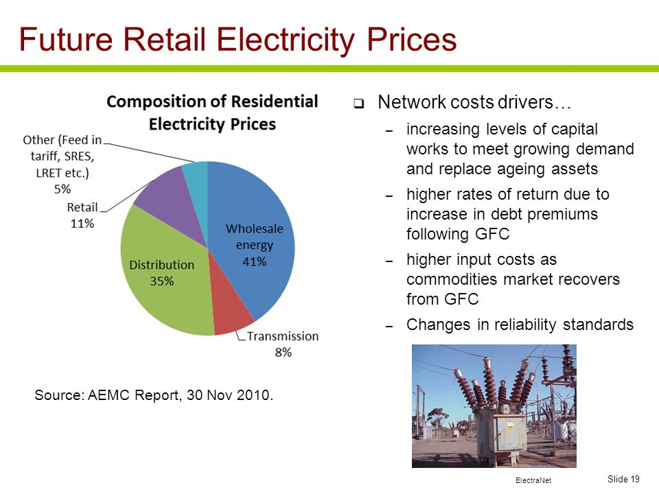 ElectraNet Slide 19 Future Retail Electricity Prices Network costs drivers… – increasing levels of capital works to meet growing demand and replace ag