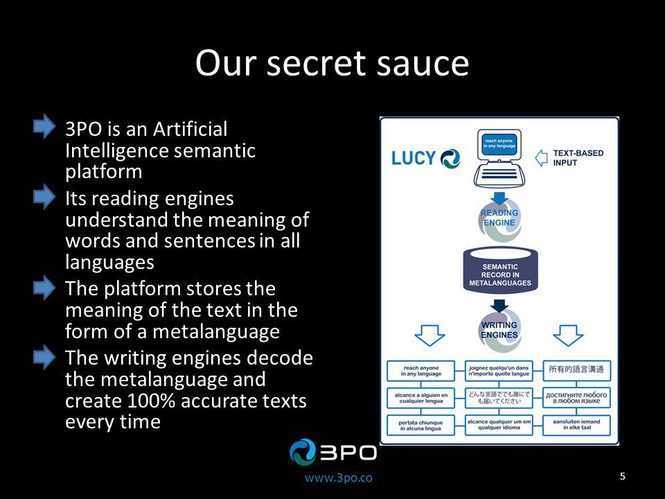 www.3po.co Our secret sauce 3PO is an Artificial Intelligence semantic platform Its reading engines understand the meaning of words and sentences in all languages The platform stores the meaning of the text in the form of a metalanguage The writing engines decode the metalanguage and create 100% accurate texts every time 5
