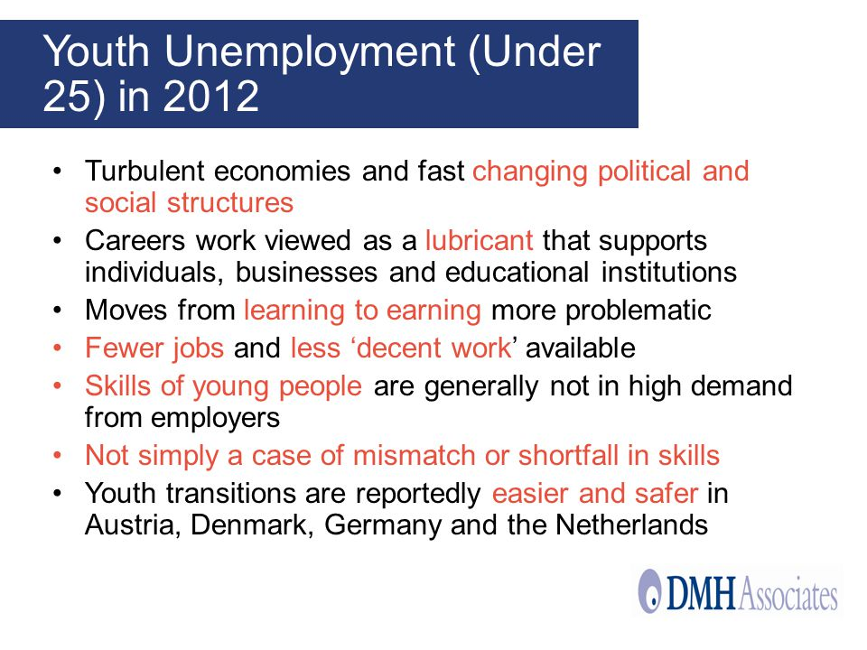 Youth Unemployment (Under 25) in 2012 Turbulent economies and fast changing political and social structures Careers work viewed as a lubricant that supports individuals, businesses and educational institutions Moves from learning to earning more problematic Fewer jobs and less decent work available Skills of young people are generally not in high demand from employers Not simply a case of mismatch or shortfall in skills Youth transitions are reportedly easier and safer in Austria, Denmark, Germany and the Netherlands