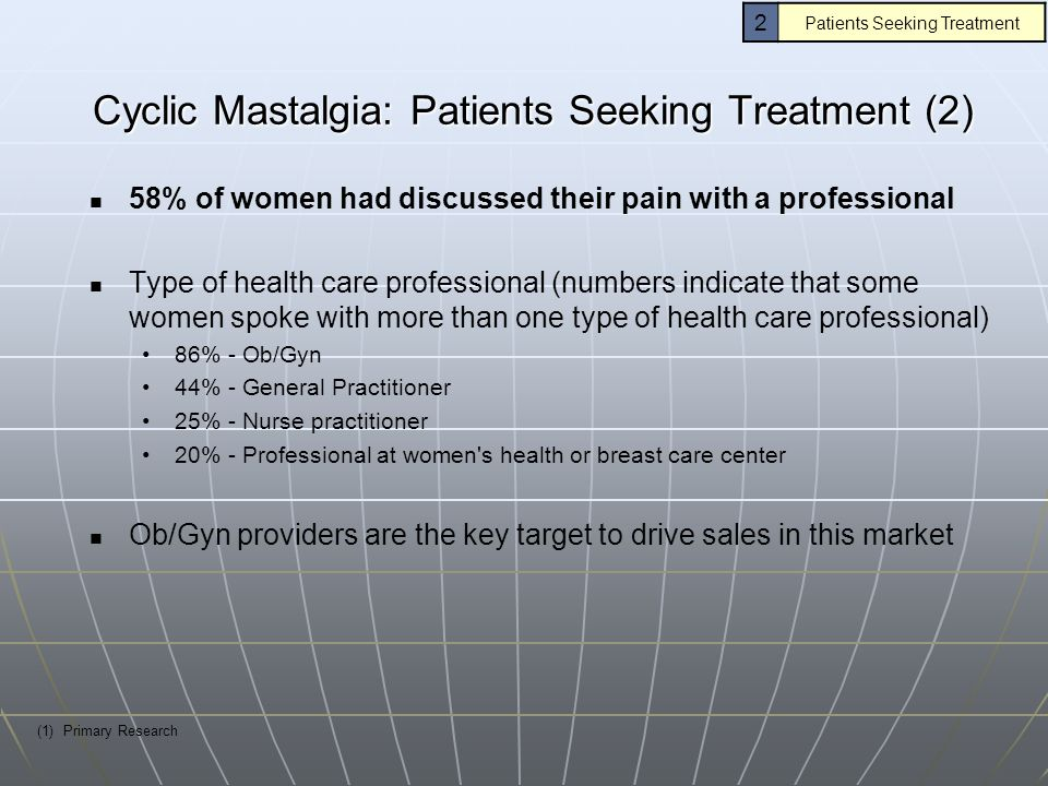 Cyclic Mastalgia: Patients Seeking Treatment (2) 58% of women had discussed their pain with a professional Type of health care professional (numbers i