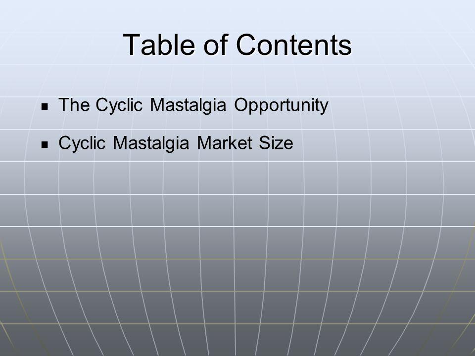 Table of Contents The Cyclic Mastalgia Opportunity Cyclic Mastalgia Market Size