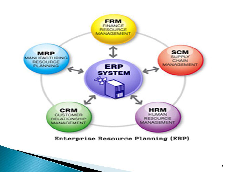 3 Enterprise resource planning (ERP) software helps integrate management, staff, and equipment, combining all aspects of the business into one system in order to facilitate every element of the manufacturing process.