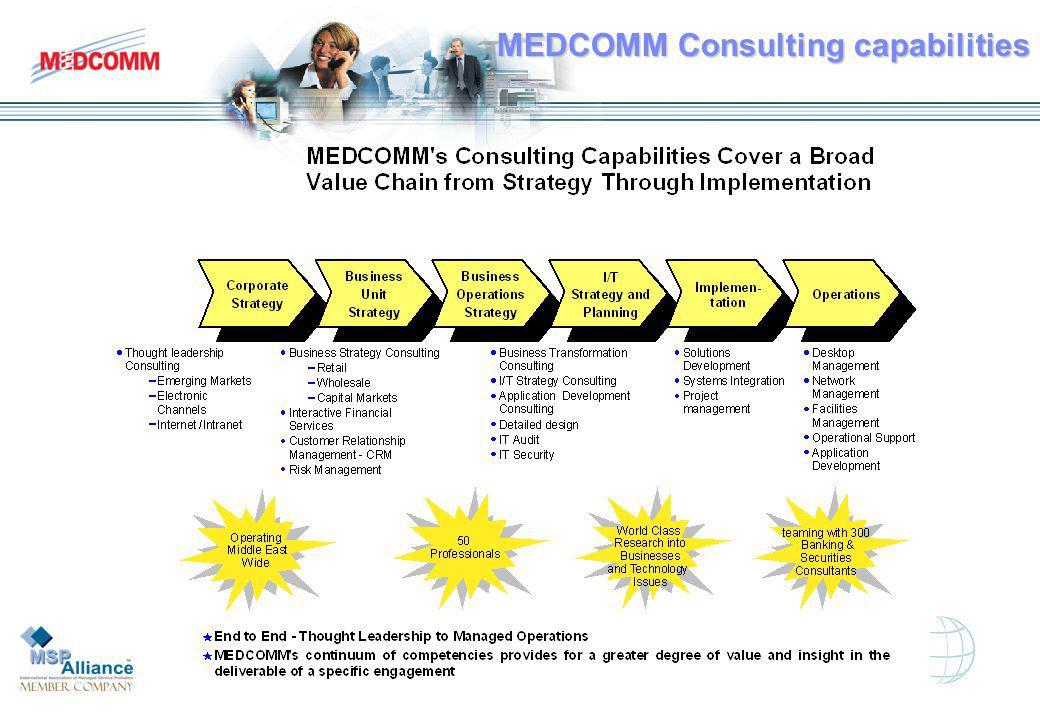 MEDCOMM Consulting capabilities