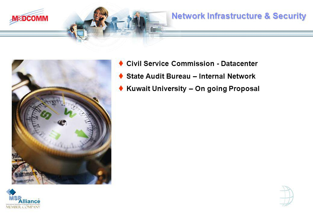 t Civil Service Commission - Datacenter t State Audit Bureau – Internal Network t Kuwait University – On going Proposal Network Infrastructure & Security