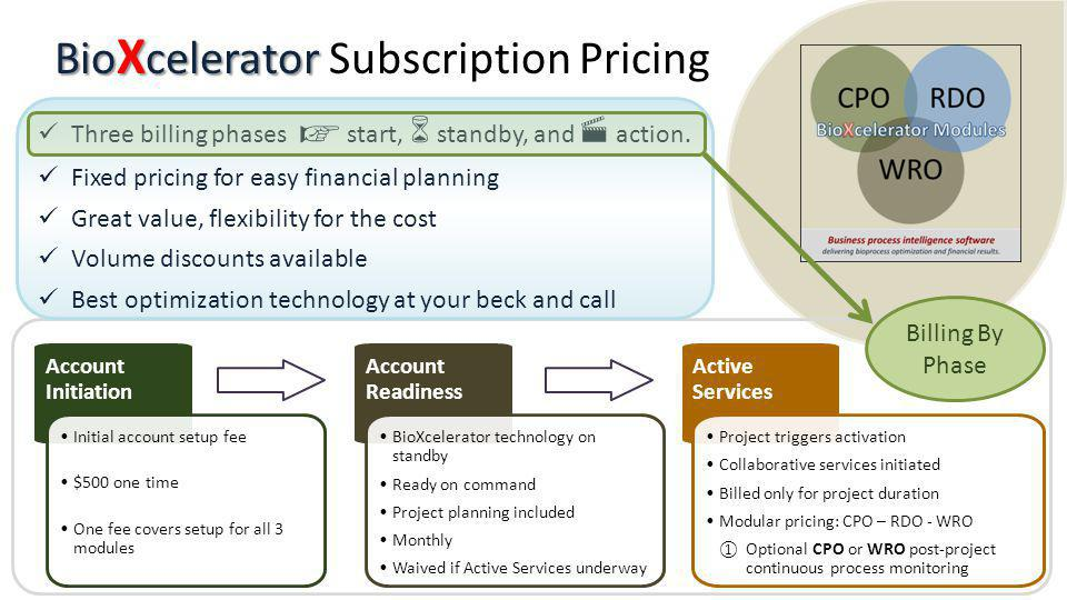 Bio X celerator Bio X celerator Subscription Pricing Account Readiness Account Initiation Active Services Project triggers activation Collaborative services initiated Billed only for project duration Modular pricing: CPO – RDO - WRO Optional CPO or WRO post-project continuous process monitoring BioXcelerator technology on standby Ready on command Project planning included Monthly Waived if Active Services underway Three billing phases start, standby, and action.