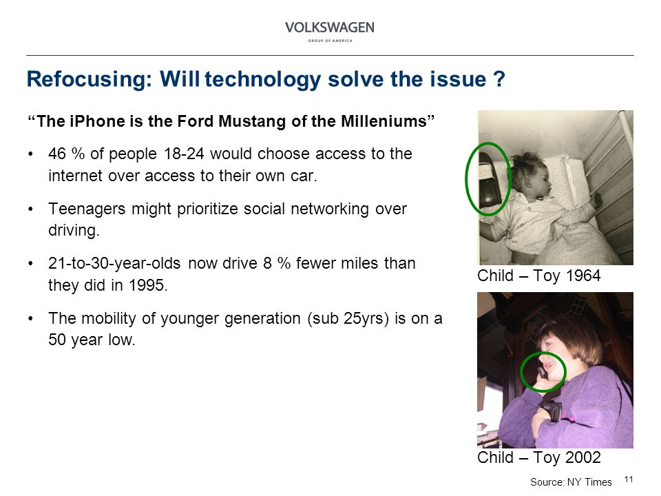 Refocusing: Will technology solve the issue .