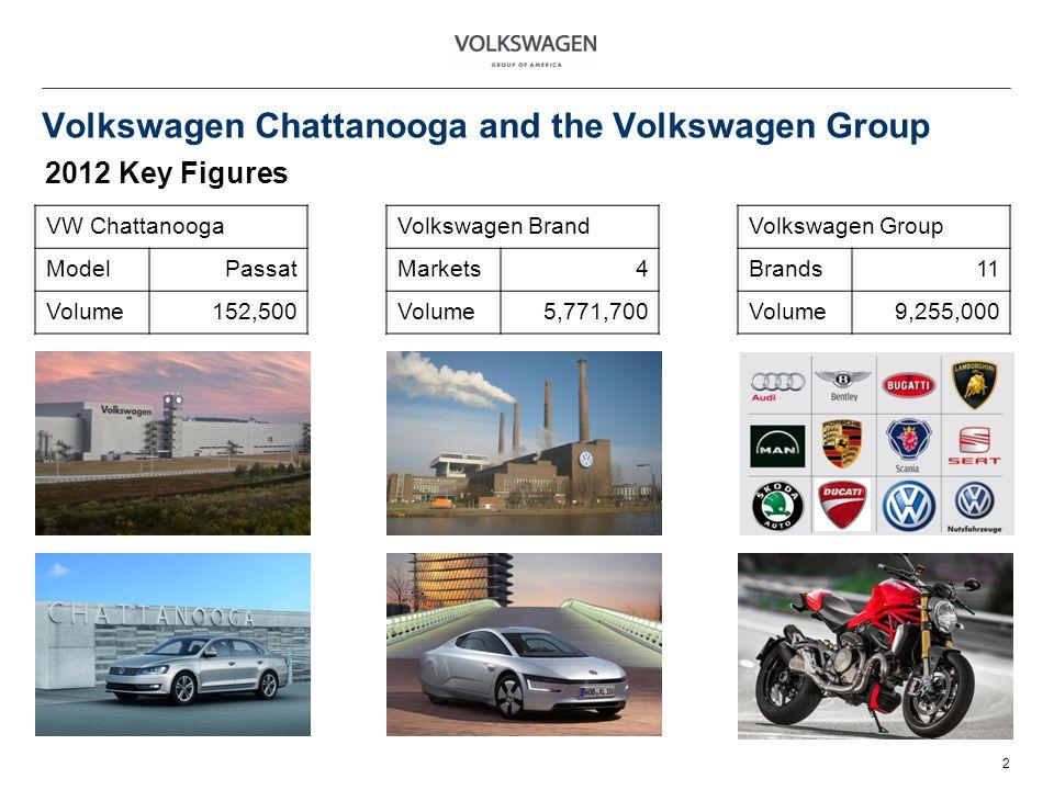 Volkswagen Chattanooga and the Volkswagen Group 2 2012 Key Figures VW Chattanooga ModelPassat Volume152,500 Volkswagen Brand Markets4 Volume5,771,700 Volkswagen Group Brands11 Volume9,255,000