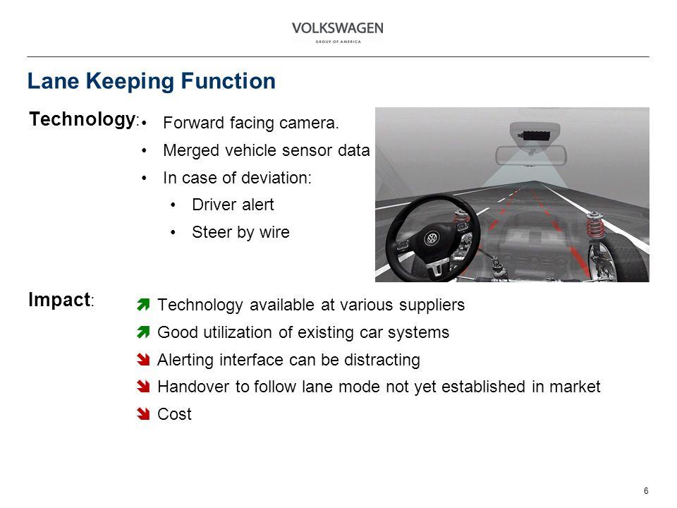 Lane Keeping Function 6 Technology : Impact : Forward facing camera.