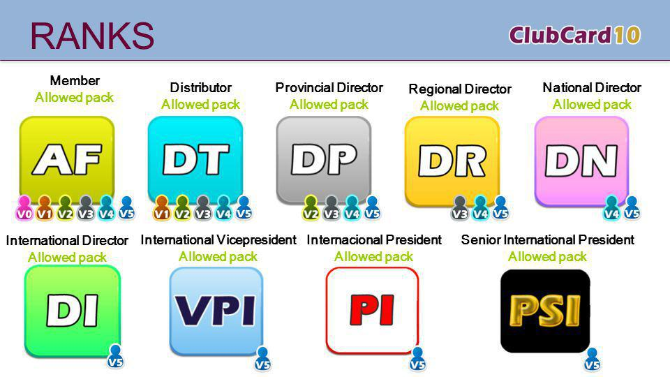 Member Allowed pack Distributor Allowed pack Provincial Director Allowed pack RANKS Regional Director Allowed pack National Director Allowed pack International Director Allowed pack International Vicepresident Allowed pack Internacional President Allowed pack Senior International President Allowed pack