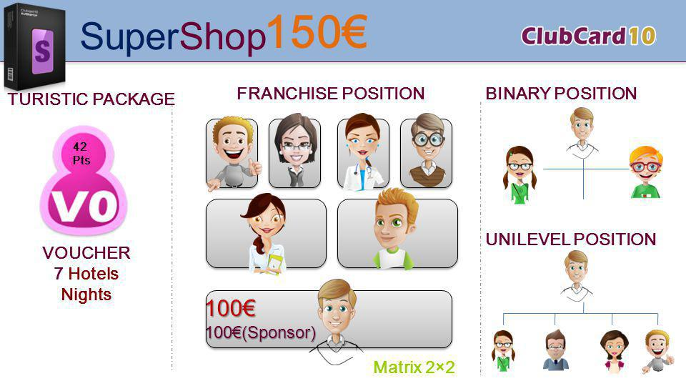 SuperShop VOUCHER 7 Hotels Nights 150 42 Pts TURISTIC PACKAGE FRANCHISE POSITIONBINARY POSITION Matrix 2×2 UNILEVEL POSITION 100100(Sponsor)
