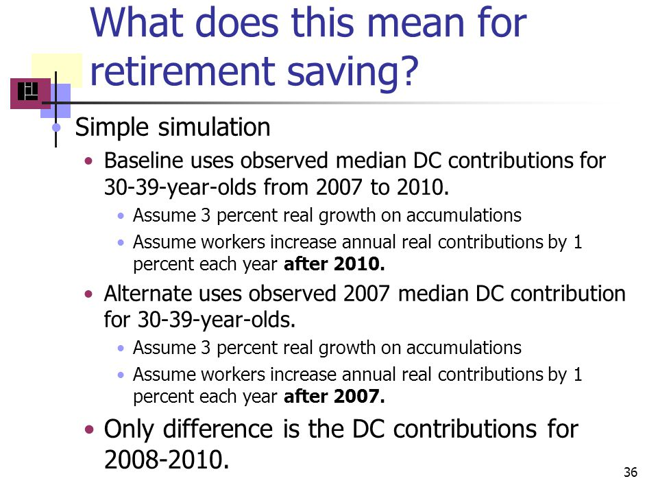 What does this mean for retirement saving.