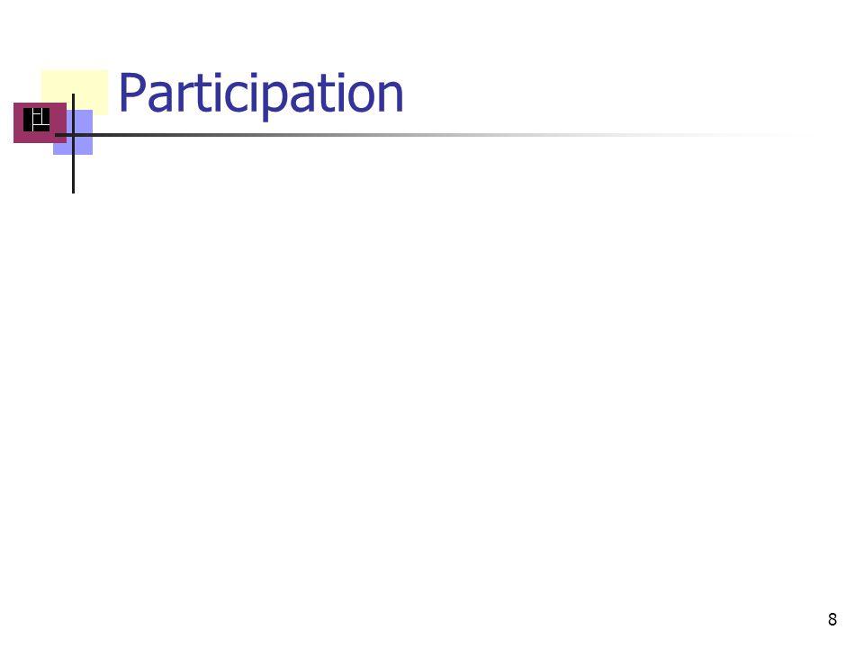 Participation 8