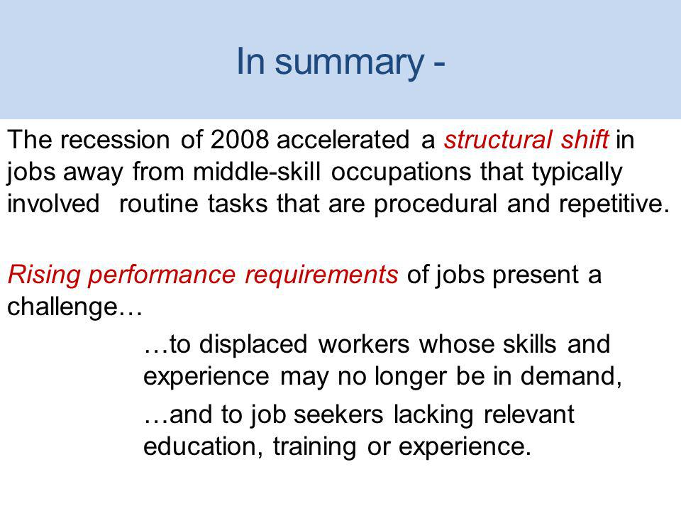 In summary - The recession of 2008 accelerated a structural shift in jobs away from middle-skill occupations that typically involved routine tasks that are procedural and repetitive.