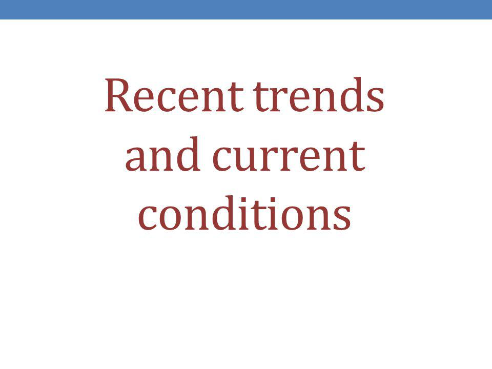 Recent trends and current conditions
