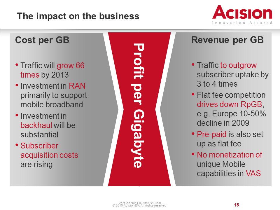 Version No: 1.0 / Status: Final The impact on the business Profit per Gigabyte Cost per GB Traffic will grow 66 times by 2013 Investment in RAN primar