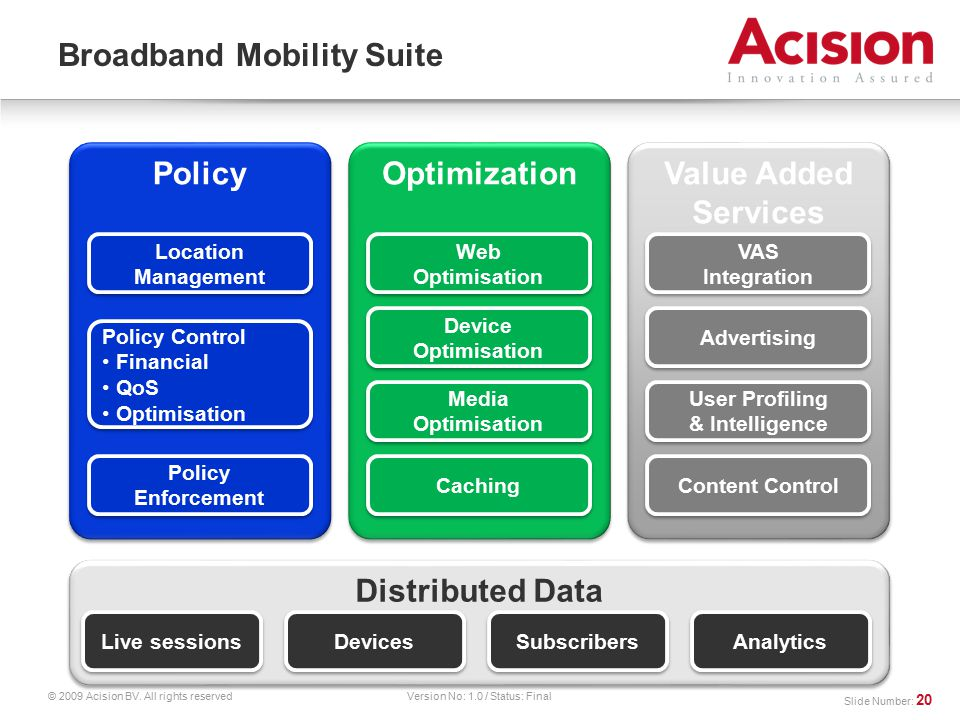 Version No: 1.0 / Status: Final Broadband Mobility Suite Distributed Data Live sessions © 2009 Acision BV. All rights reserved Slide Number: 20 Policy