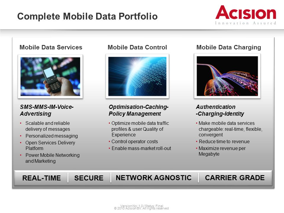 Version No: 1.0 / Status: Final Complete Mobile Data Portfolio © 2010 Acision BV.