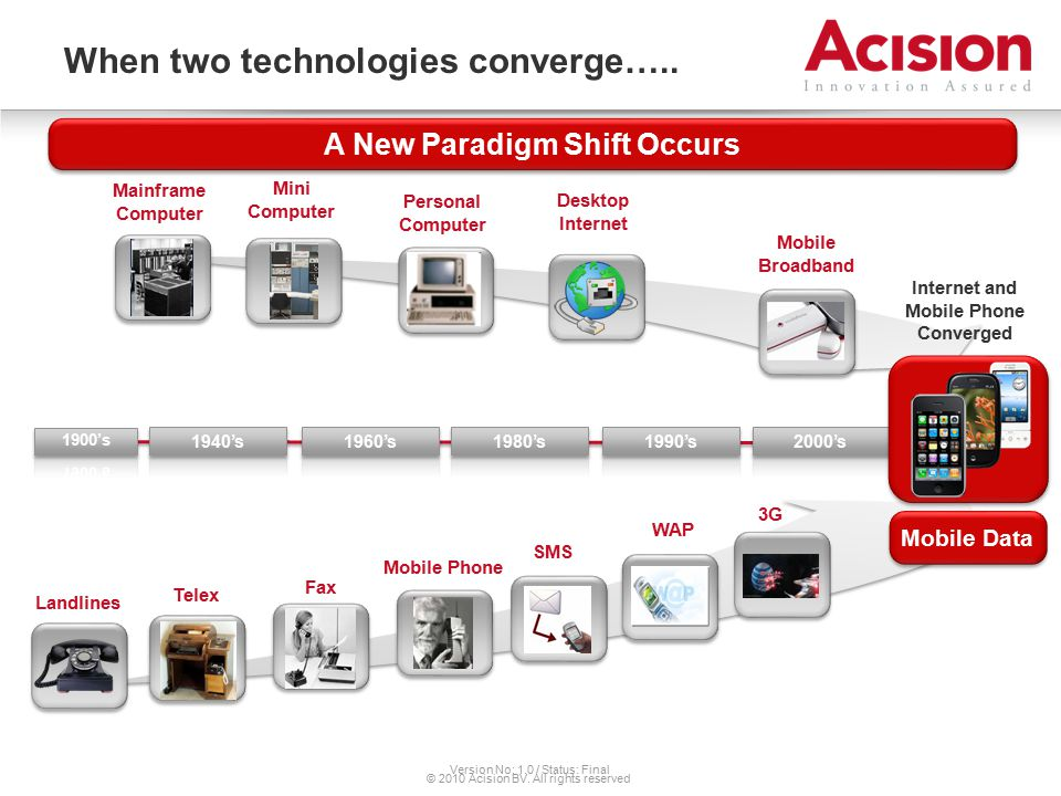 Version No: 1.0 / Status: Final A New Paradigm Shift Occurs When two technologies converge…..