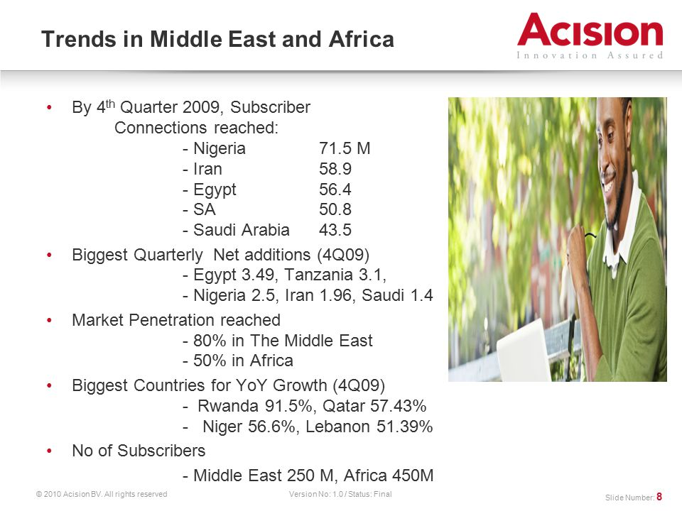 Version No: 1.0 / Status: Final Trends in Middle East and Africa By 4 th Quarter 2009, Subscriber Connections reached: - Nigeria 71.5 M - Iran Egypt SA Saudi Arabia 43.5 Biggest Quarterly Net additions (4Q09) - Egypt 3.49, Tanzania 3.1, - Nigeria 2.5, Iran 1.96, Saudi 1.4 Market Penetration reached - 80% in The Middle East - 50% in Africa Biggest Countries for YoY Growth (4Q09) - Rwanda 91.5%, Qatar 57.43% - Niger 56.6%, Lebanon 51.39% No of Subscribers - Middle East 250 M, Africa 450M © 2010 Acision BV.