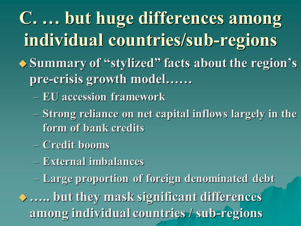 C. … but huge differences among individual countries/sub-regions Summary of stylized facts about the regions pre-crisis growth model…… Summary of styl