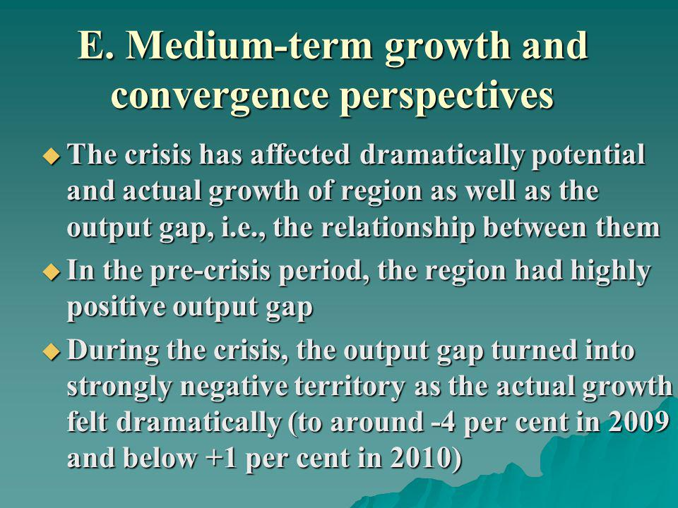 E. Medium-term growth and convergence perspectives The crisis has affected dramatically potential and actual growth of region as well as the output ga