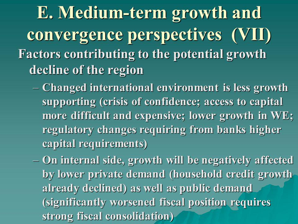 E. Medium-term growth and convergence perspectives (VII) Factors contributing to the potential growth decline of the region –Changed international env