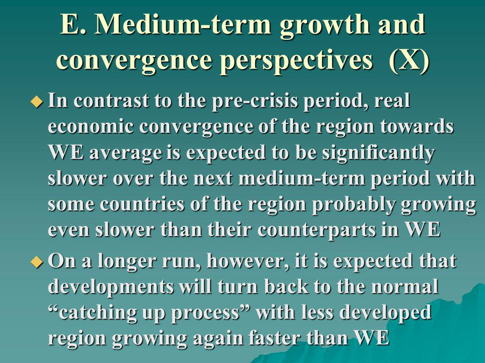 E. Medium-term growth and convergence perspectives (X) In contrast to the pre-crisis period, real economic convergence of the region towards WE averag