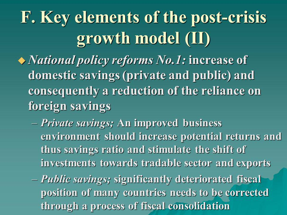 F. Key elements of the post-crisis growth model (II) National policy reforms No.1: increase of domestic savings (private and public) and consequently