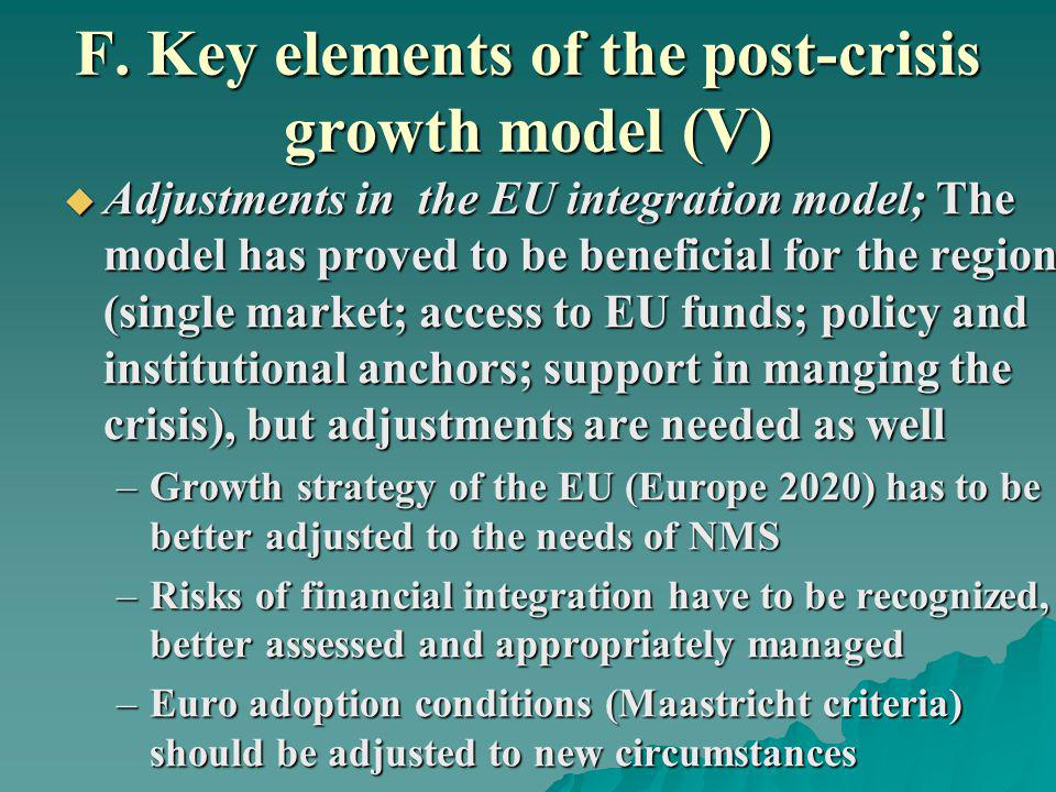F. Key elements of the post-crisis growth model (V) Adjustments in the EU integration model; The model has proved to be beneficial for the region (sin