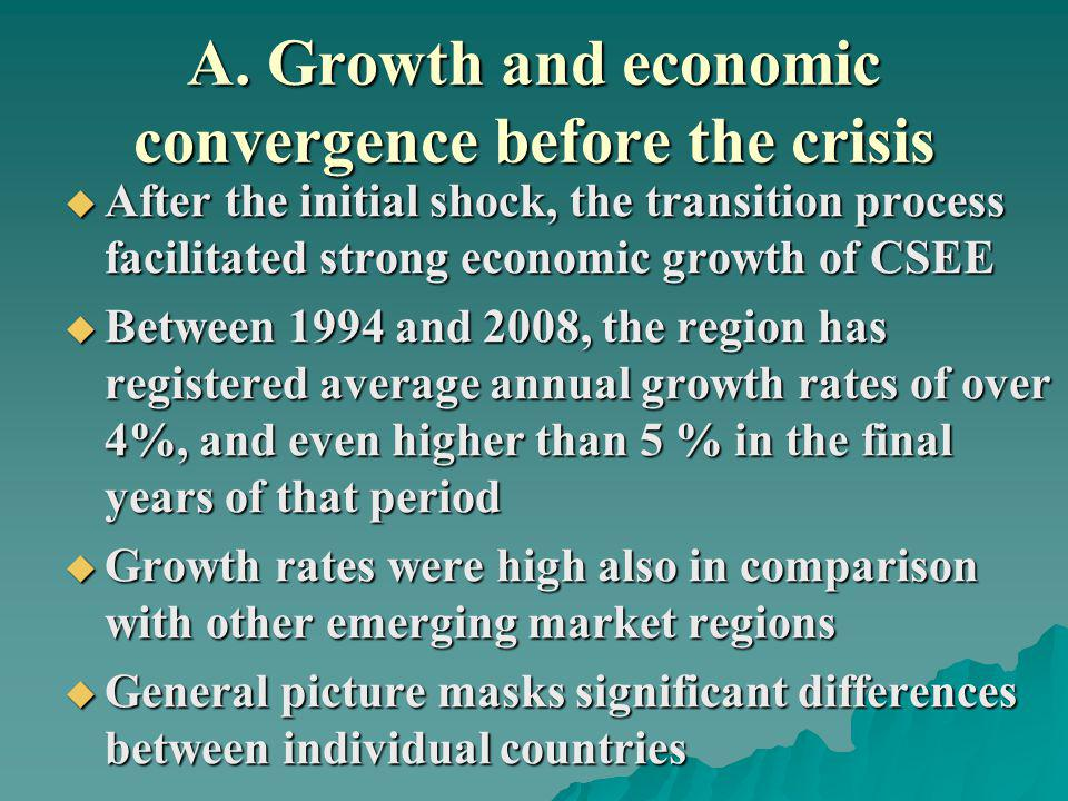 A. Growth and economic convergence before the crisis After the initial shock, the transition process facilitated strong economic growth of CSEE After