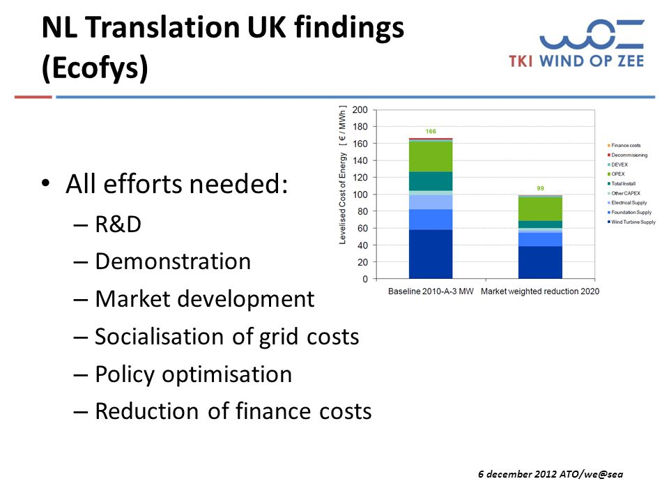 6 december 2012 NL Translation UK findings (Ecofys) All efforts needed: – R&D – Demonstration – Market development – Socialisation of grid costs – Policy optimisation – Reduction of finance costs