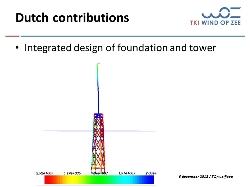 6 december 2012 Dutch contributions Integrated design of foundation and tower