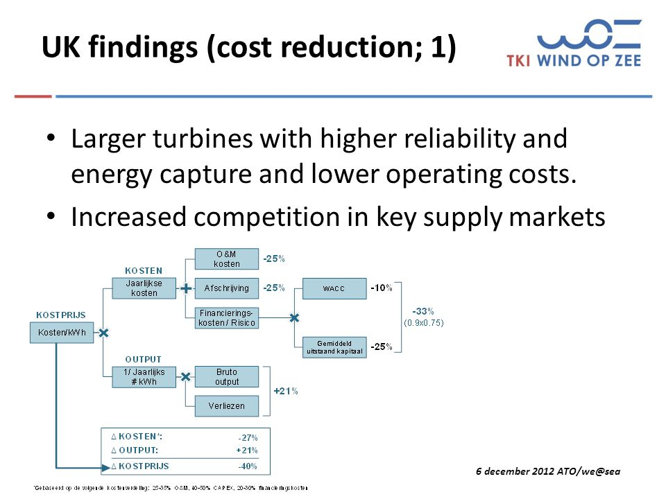 6 december 2012 ATO/we@sea UK findings (cost reduction; 1) Larger turbines with higher reliability and energy capture and lower operating costs.